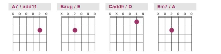 accordi di chitarra facili