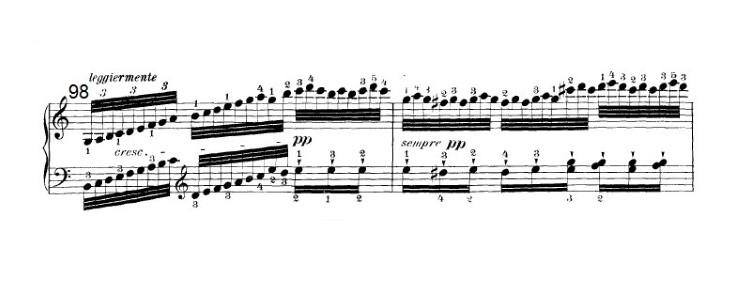 dinamiche al pianoforte