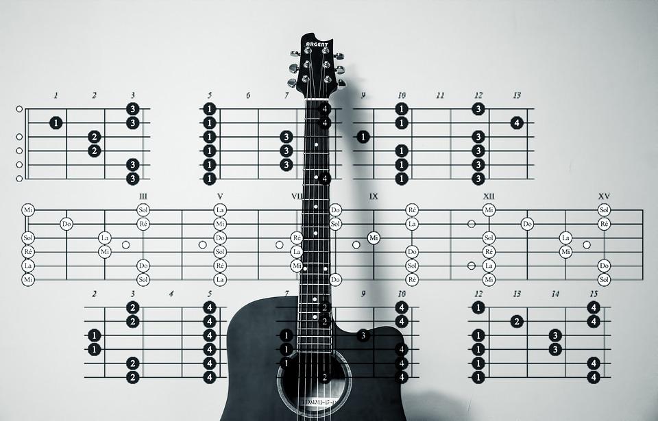 Giro di DO chitarra
