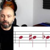 basi di teoria musicale