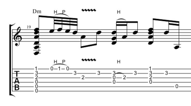 tablature per chitarra